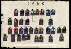 Dark Season 1 Family Tree