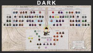 Dark Season 3 Family Tree
